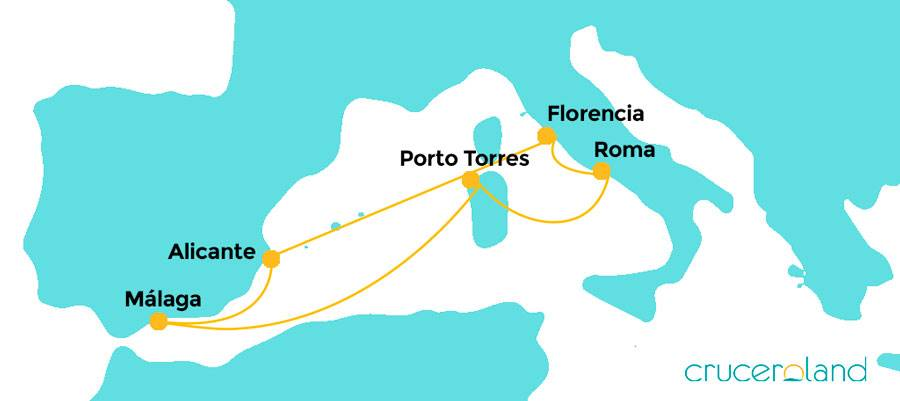 Itinerario Crucero Italia desde Málaga