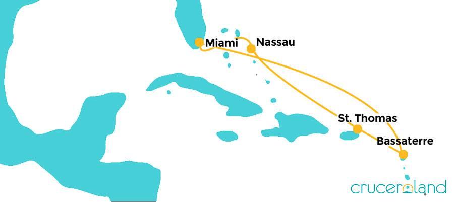 Itinerario Crucero Royal Caribbean 8 días