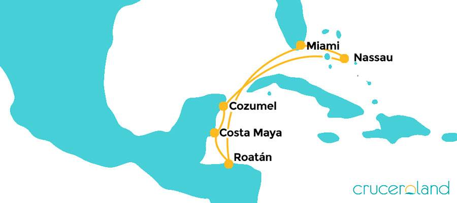 Itinerario Cruceor Caribe 8 días con Symphony of the Seas