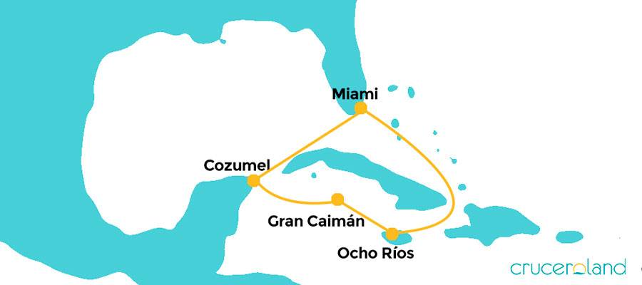 Itinerario Crucero Caribe, Jamaica, México